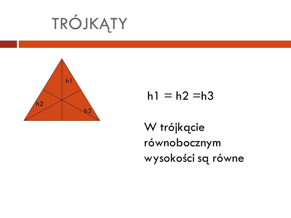 TRÓJKĄTY h1 h2 h3 h1 = h2 =h3 W trójkącie równobocznym wysokości są równe