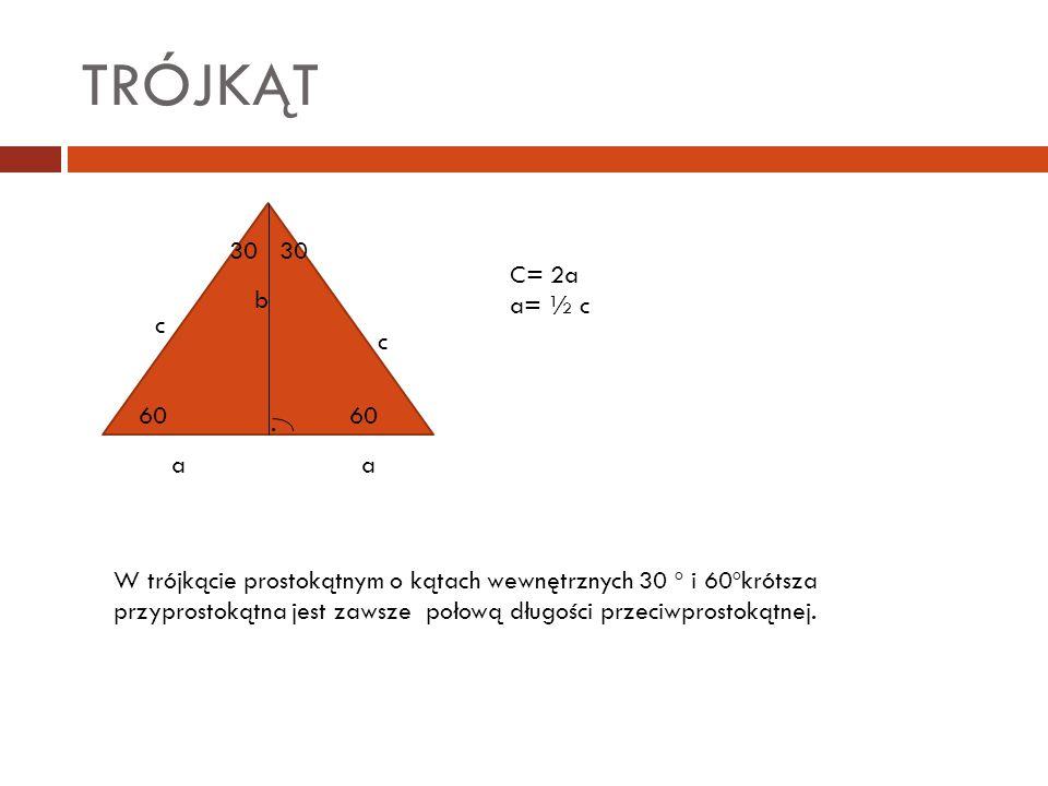 TRÓJKĄT aa b c c 30 60. C= 2a a= ½ c W trójkącie prostokątnym o kątach wewnętrznych 30 º i 60ºkrótsza przyprostokątna jest zawsze połową długości prze