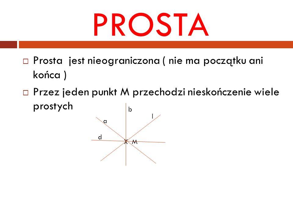 PROSTA  Prosta jest nieograniczona ( nie ma początku ani końca )  Przez jeden punkt M przechodzi nieskończenie wiele prostych X M a d b l