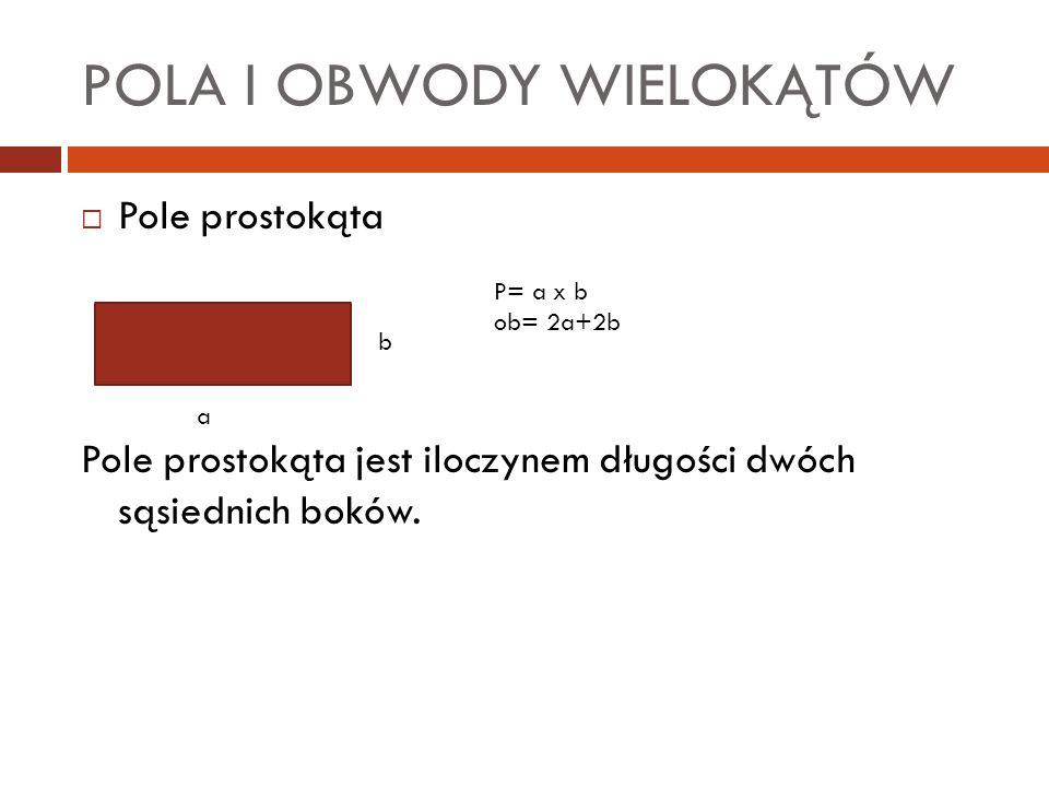 POLA I OBWODY WIELOKĄTÓW  Pole prostokąta Pole prostokąta jest iloczynem długości dwóch sąsiednich boków. a b P= a x b ob= 2a+2b