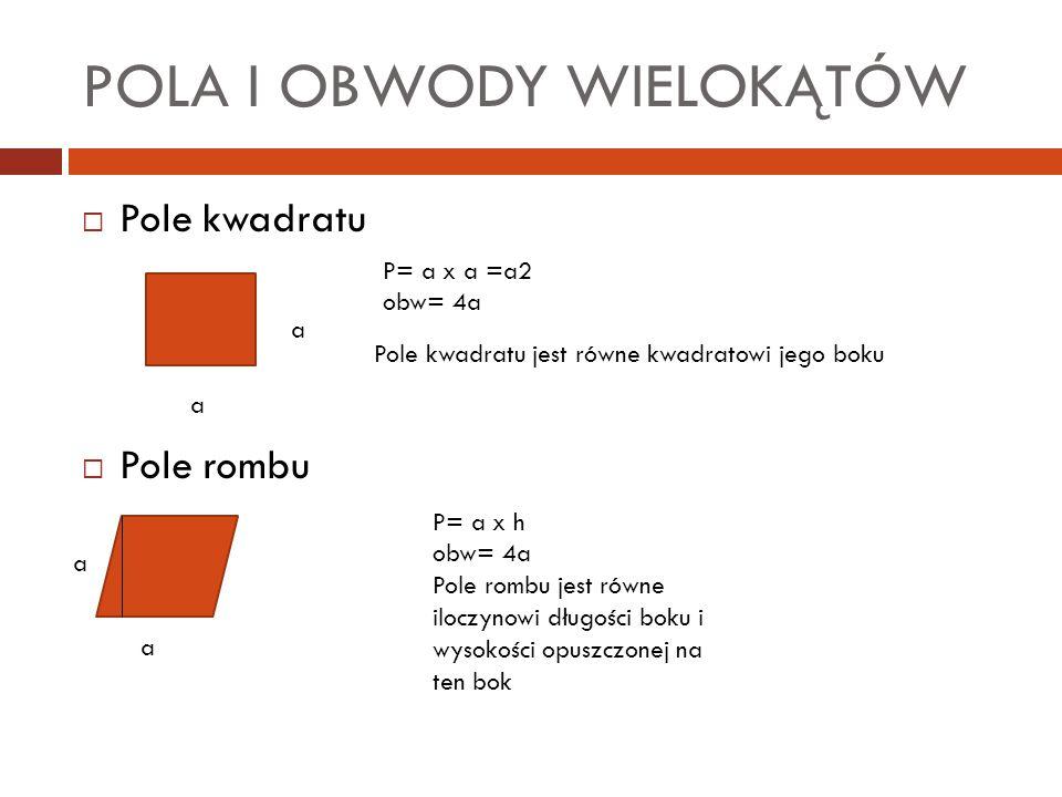 POLA I OBWODY WIELOKĄTÓW  Pole kwadratu  Pole rombu a a P= a x a =a2 obw= 4a Pole kwadratu jest równe kwadratowi jego boku a a P= a x h obw= 4a Pole