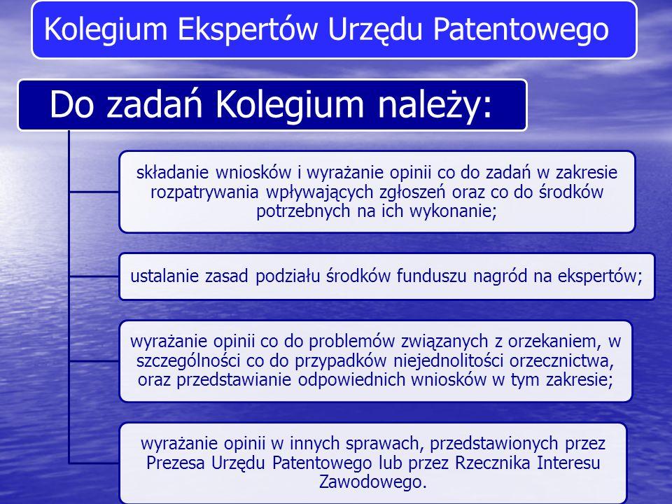 Kolegium Ekspertów Urzędu Patentowego Do zadań Kolegium należy: składanie wniosków i wyrażanie opinii co do zadań w zakresie rozpatrywania wpływającyc