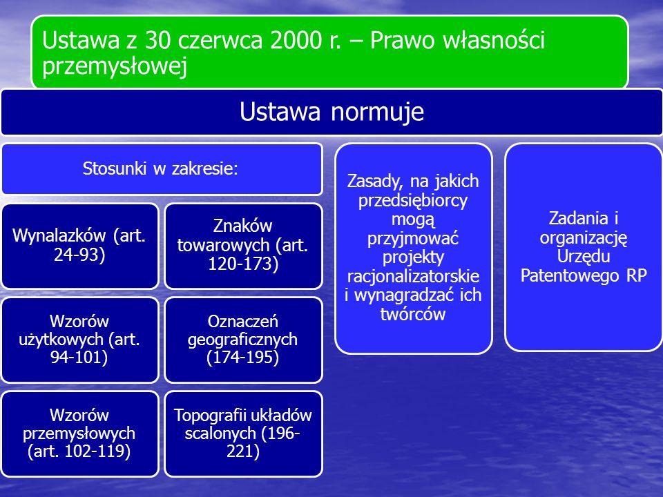 Ustawa z 30 czerwca 2000 r. – Prawo własności przemysłowej Ustawa normuje Stosunki w zakresie: Wynalazków (art. 24-93) Wzorów użytkowych (art. 94-101)
