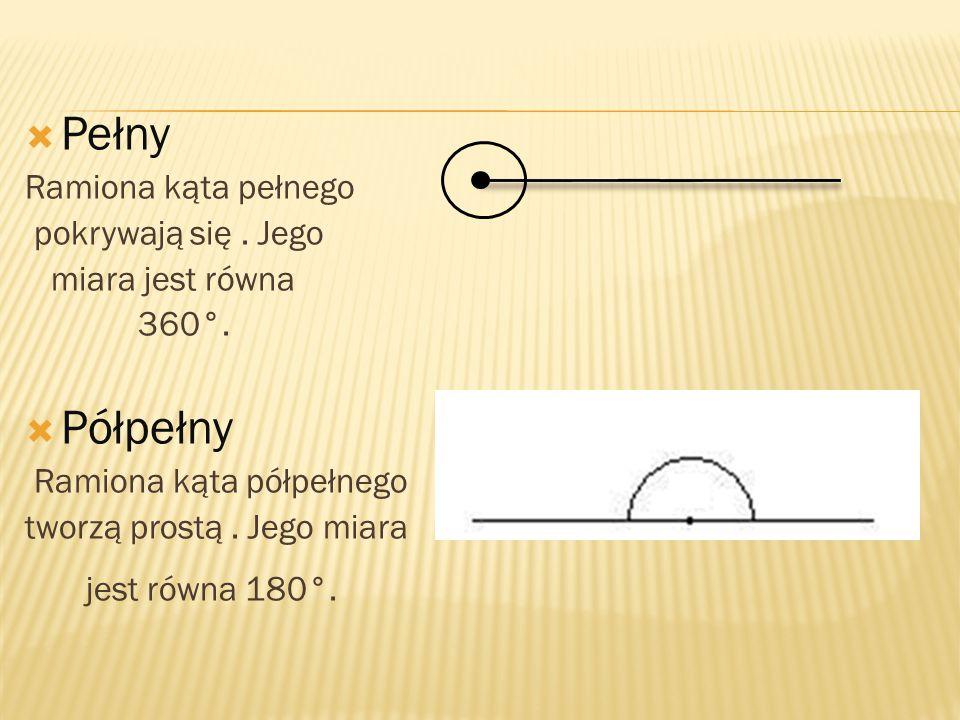  Pełny Ramiona kąta pełnego pokrywają się.Jego miara jest równa 360°.