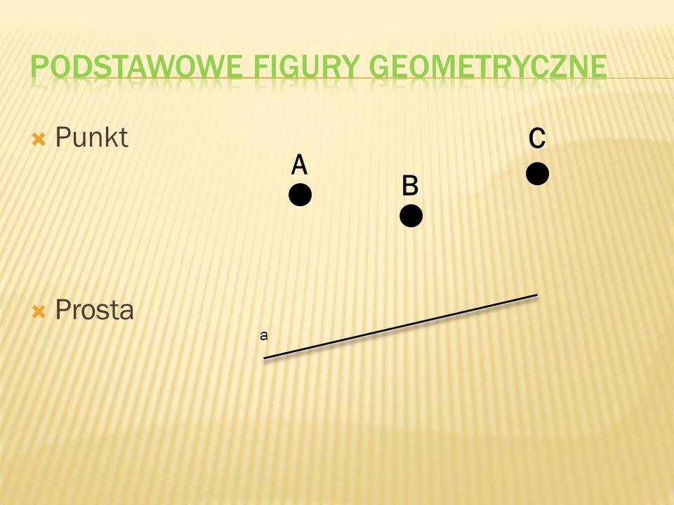  Punkt  Prosta A B C a