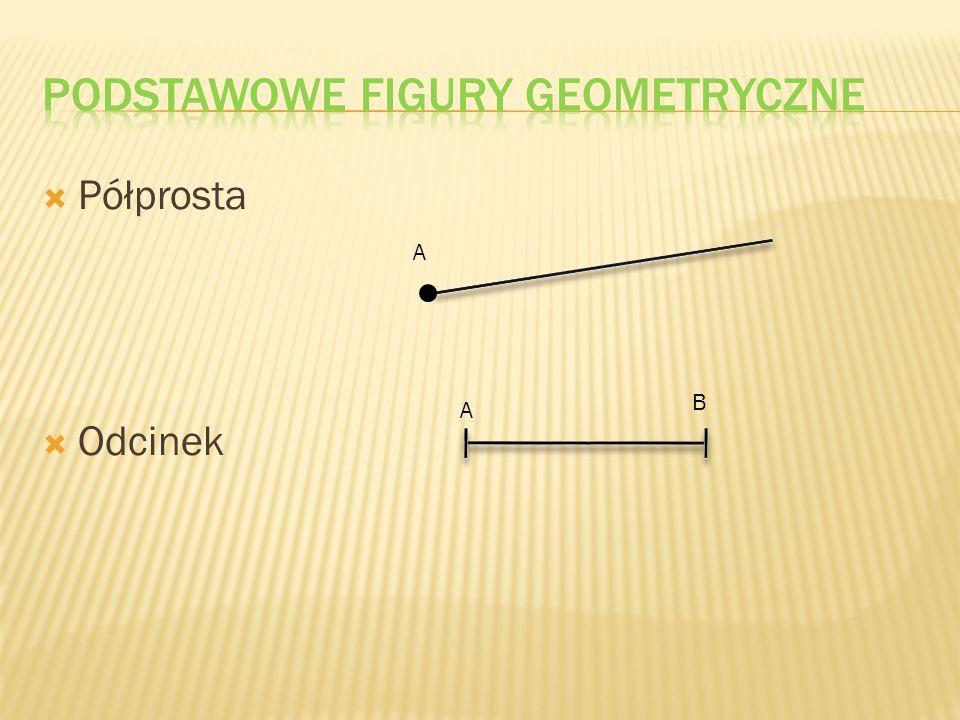 Jeśli dwie proste przecinają się pod kątem prostym są to proste prostopadłe. Zapisujemy : m n m n