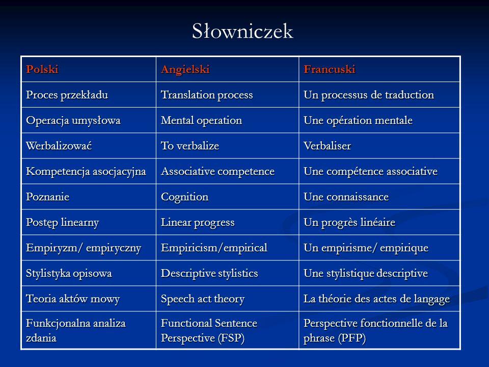 PolskiAngielskiFrancuski Proces przekładu Translation process Un processus de traduction Operacja umysłowa Mental operation Une opération mentale Werb