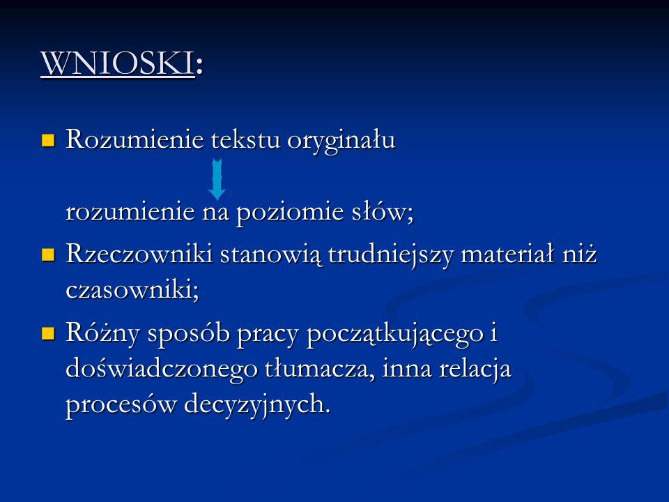 WNIOSKI: Rozumienie tekstu oryginału rozumienie na poziomie słów; Rozumienie tekstu oryginału rozumienie na poziomie słów; Rzeczowniki stanowią trudni