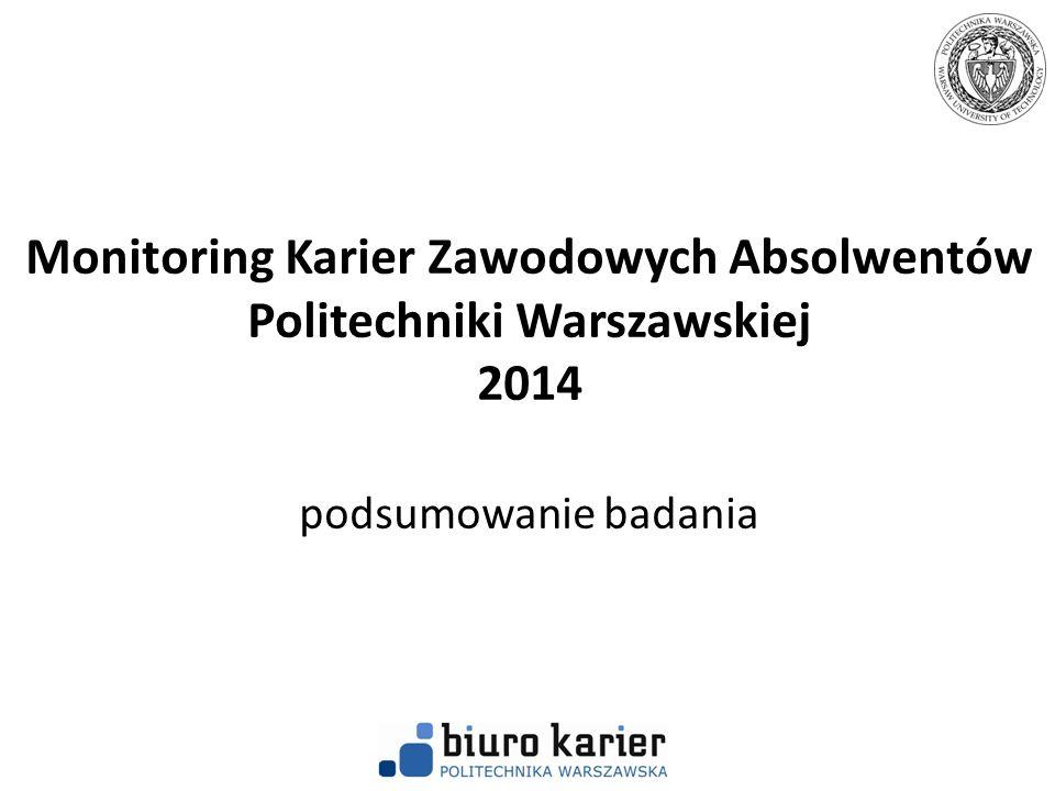 Absolwenci Politechniki Warszawskiej bardzo szybko po ukończeniu studiów znajdowali zatrudnienie w oparciu o umowę o pracę.