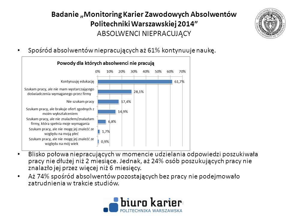 """Badanie """"Monitoring Karier Zawodowych Absolwentów Politechniki Warszawskiej 2014"""" ABSOLWENCI NIEPRACUJĄCY Spośród absolwentów niepracujących aż 61% ko"""