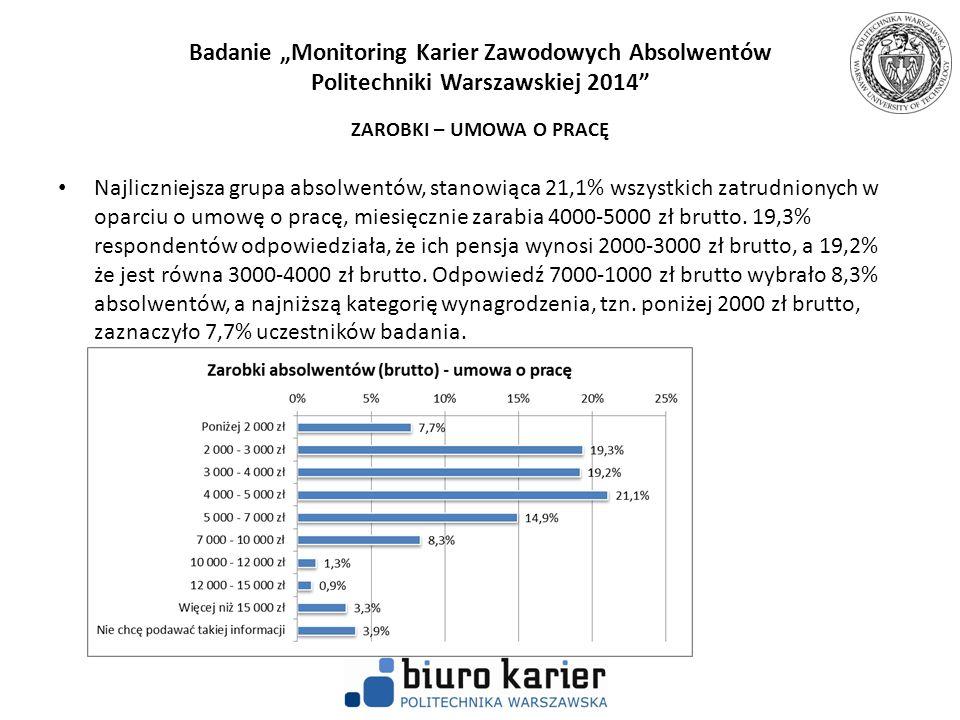 """Badanie """"Monitoring Karier Zawodowych Absolwentów Politechniki Warszawskiej 2014"""" ZAROBKI – UMOWA O PRACĘ Najliczniejsza grupa absolwentów, stanowiąca"""