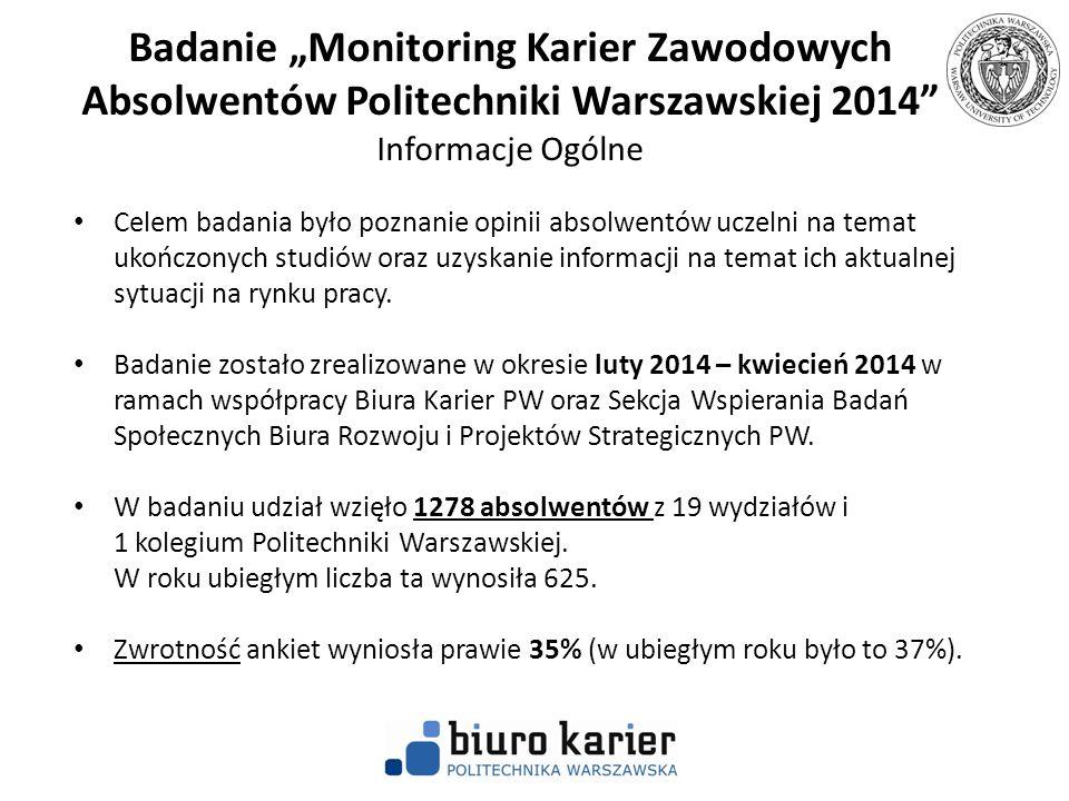 """Badanie """"Monitoring Karier Zawodowych Absolwentów Politechniki Warszawskiej 2014"""" Informacje Ogólne Celem badania było poznanie opinii absolwentów ucz"""
