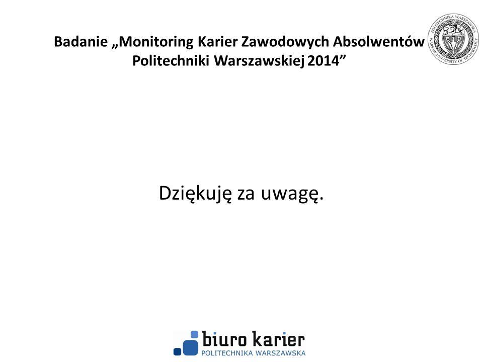 """Badanie """"Monitoring Karier Zawodowych Absolwentów Politechniki Warszawskiej 2014"""" Dziękuję za uwagę."""