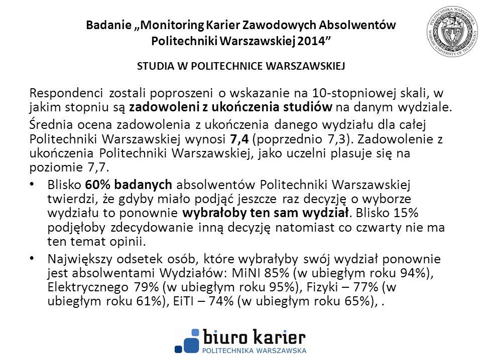 """Badanie """"Monitoring Karier Zawodowych Absolwentów Politechniki Warszawskiej 2014"""" STUDIA W POLITECHNICE WARSZAWSKIEJ Respondenci zostali poproszeni o"""