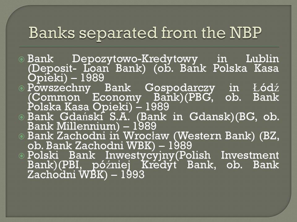  Bank Depozytowo-Kredytowy in Lublin (Deposit- Loan Bank) (ob.