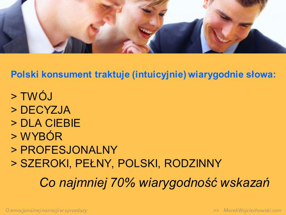 Polski konsument traktuje (intuicyjnie) wiarygodnie słowa: > TWÓJ > DECYZJA > DLA CIEBIE > WYBÓR > PROFESJONALNY > SZEROKI, PEŁNY, POLSKI, RODZINNY Co