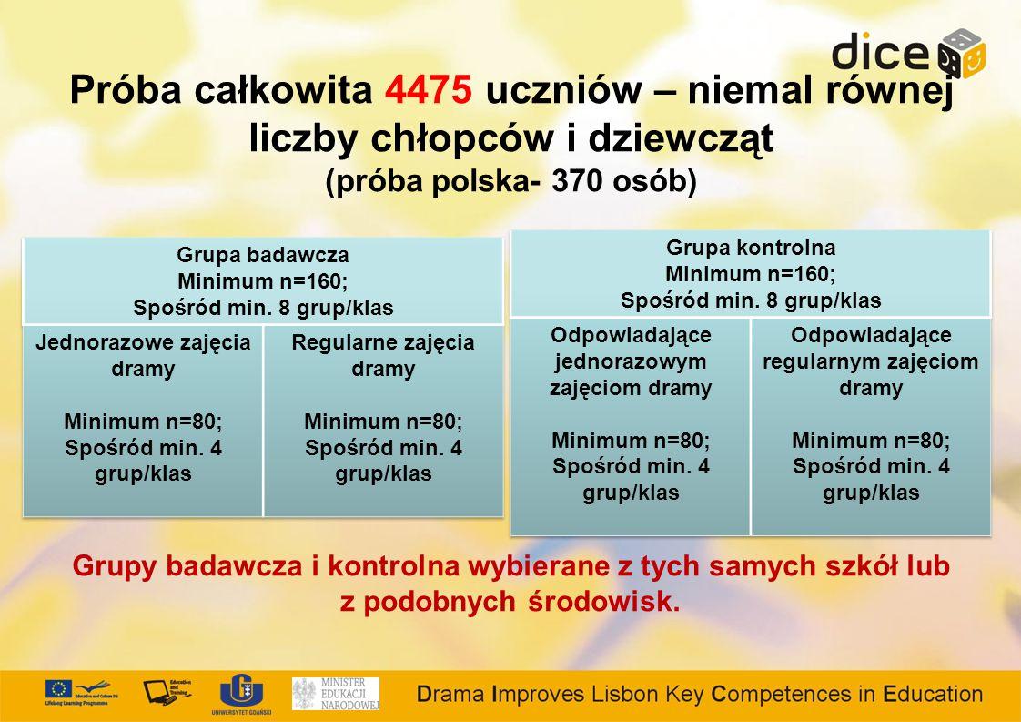 Próba całkowita 4475 uczniów – niemal równej liczby chłopców i dziewcząt (próba polska- 370 osób) Grupy badawcza i kontrolna wybierane z tych samych szkół lub z podobnych środowisk.