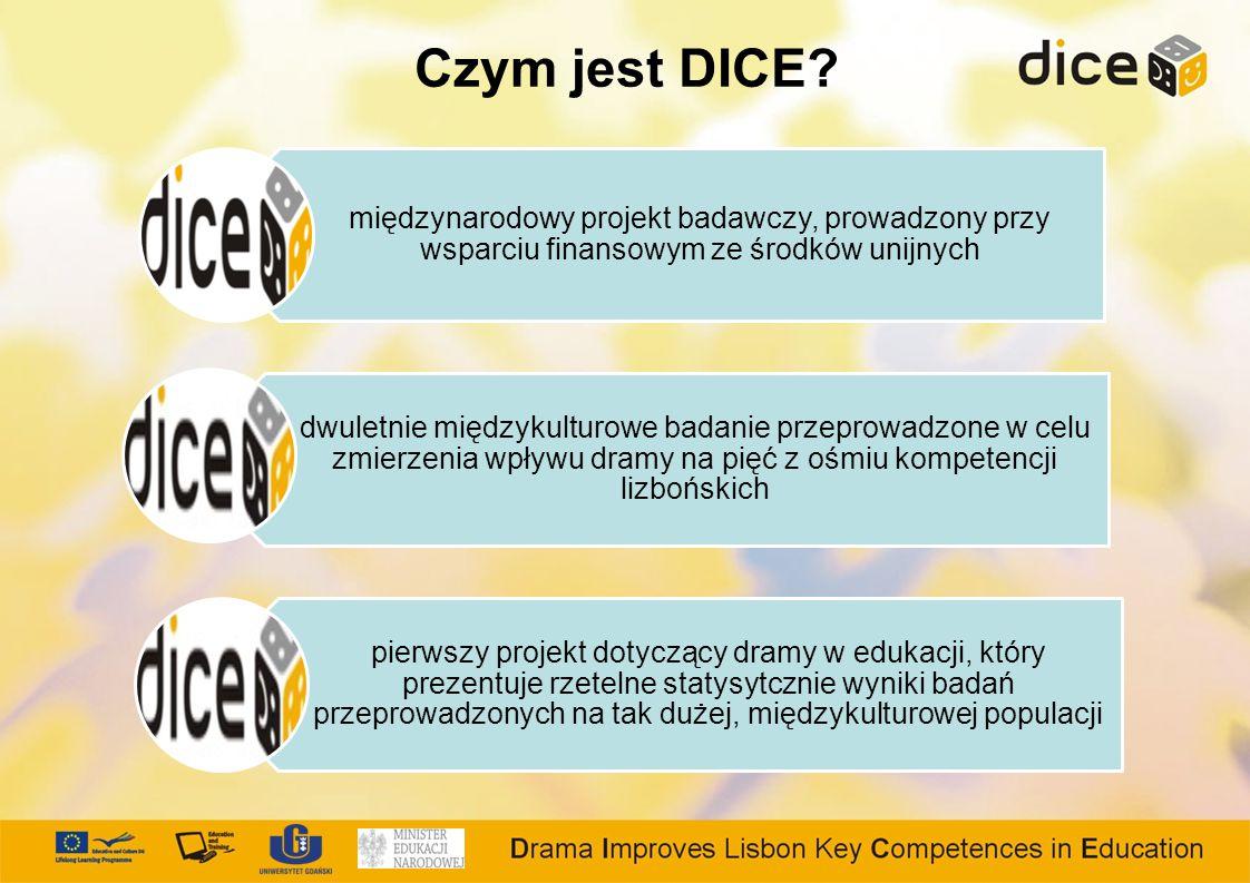 Czym jest DICE.