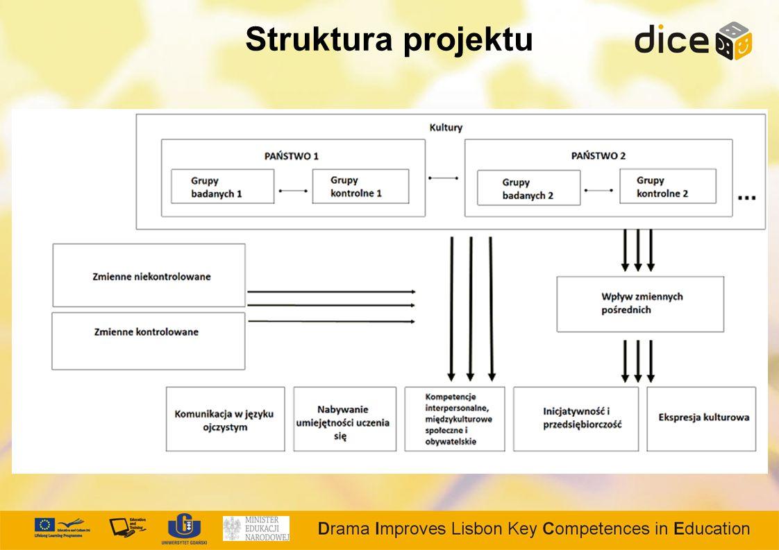 Struktura projektu