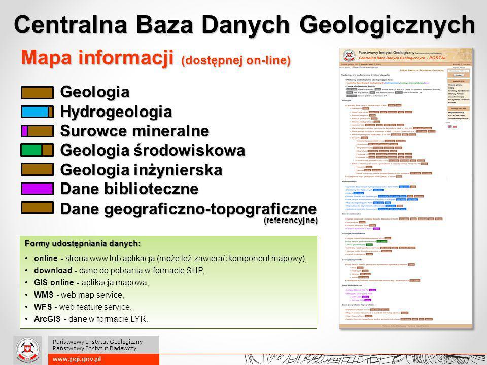 GeologiaHydrogeologia Surowce mineralne Geologia środowiskowa Geologia inżynierska Dane biblioteczne Dane geograficzno-topograficzne (referencyjne) (r