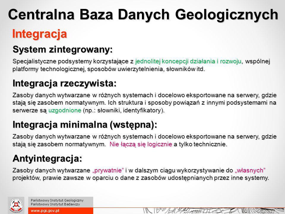 www.pgi.gov.pl Państwowy Instytut Geologiczny Państwowy Instytut Badawczy Integracja System zintegrowany: Specjalistyczne podsystemy korzystające z je