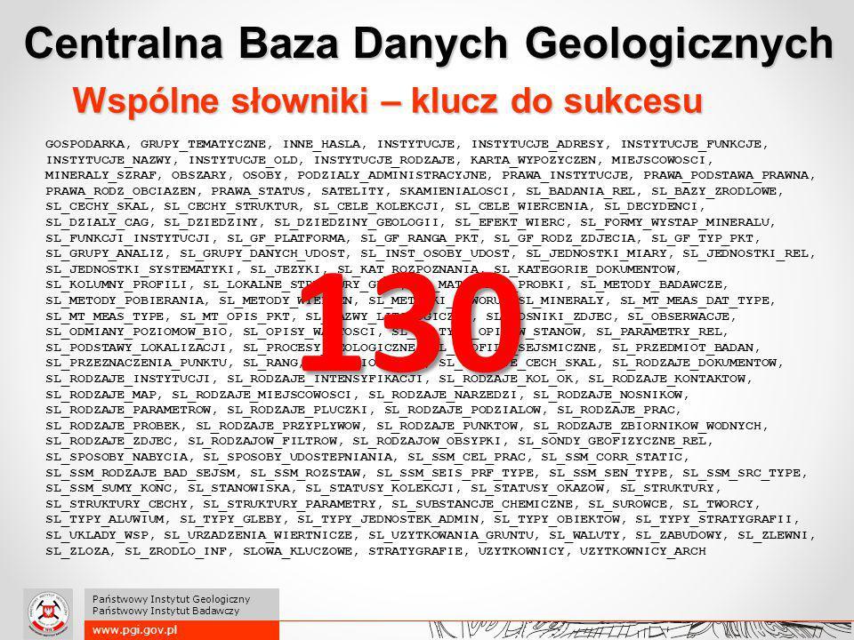 Centralna Baza Danych Geologicznych www.pgi.gov.pl Państwowy Instytut Geologiczny Państwowy Instytut Badawczy Zasoby danych przestrzennych (1/4) Dane wytwarzane w PIG-PIB lub we współpracy z Instytutem: CBDG: Mapa geologiczna Polski bez kenozoiku 1:1 000 000, Mapy geologiczne ścięcia poziomego 1:750 000 (5000, 4000, 3000, 2000, 1000, 500 m p.p.m.,) Regiony fizyczno-geograficzne wg Kondrackiego Geofizyka sejsmika 2D i 3D, grawimetria, magnetyka, magnetotelluryka sondowania elektrooporowe, dokumentacje geoelektryczne Jaskinie Skorowidze map topograficznych, tematycznych (SMGP, MLP, MHP, MGSP map geoturystycznych), zdjęć lotniczych, bloków koncesyjnych