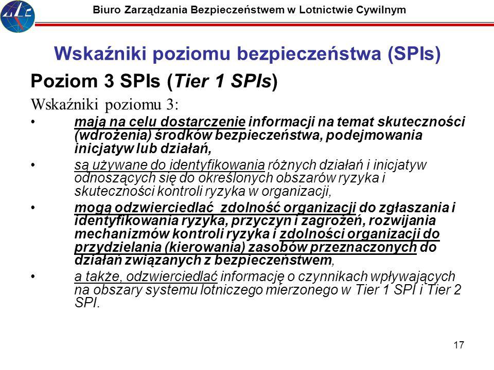 17 Biuro Zarządzania Bezpieczeństwem w Lotnictwie Cywilnym Wskaźniki poziomu bezpieczeństwa (SPIs) Poziom 3 SPIs (Tier 1 SPIs) Wskaźniki poziomu 3: ma