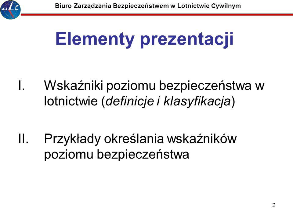 2 Elementy prezentacji I.Wskaźniki poziomu bezpieczeństwa w lotnictwie (definicje i klasyfikacja) II.Przykłady określania wskaźników poziomu bezpiecze
