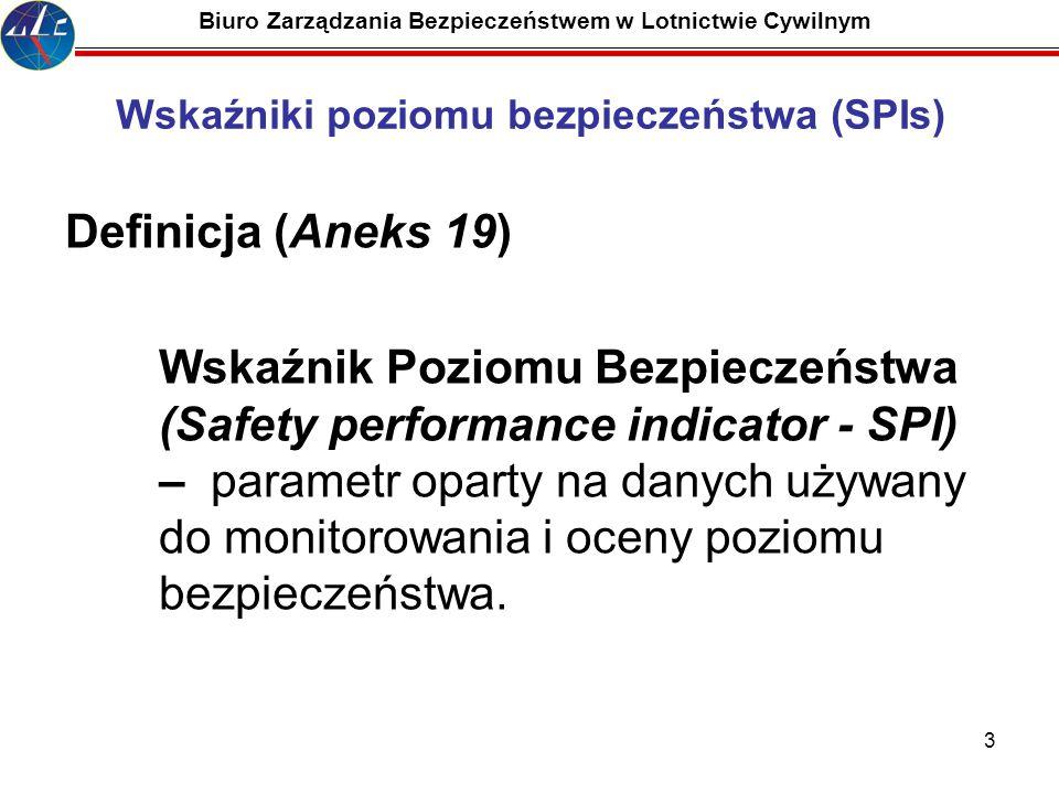 3 Biuro Zarządzania Bezpieczeństwem w Lotnictwie Cywilnym Wskaźniki poziomu bezpieczeństwa (SPIs) Definicja (Aneks 19) Wskaźnik Poziomu Bezpieczeństwa