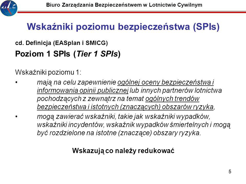 5 Biuro Zarządzania Bezpieczeństwem w Lotnictwie Cywilnym Wskaźniki poziomu bezpieczeństwa (SPIs) cd. Definicja (EASplan i SMICG) Poziom 1 SPIs (Tier
