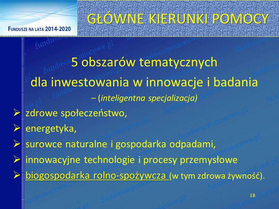 GŁÓWNE KIERUNKI POMOCY GŁÓWNE KIERUNKI POMOCY 5 obszarów tematycznych dla inwestowania w innowacje i badania – (inteligentna specjalizacja)  zdrowe społeczeństwo,  energetyka,  surowce naturalne i gospodarka odpadami,  innowacyjne technologie i procesy przemysłowe biogospodarka rolno-spożywcza  biogospodarka rolno-spożywcza (w tym zdrowa żywność).