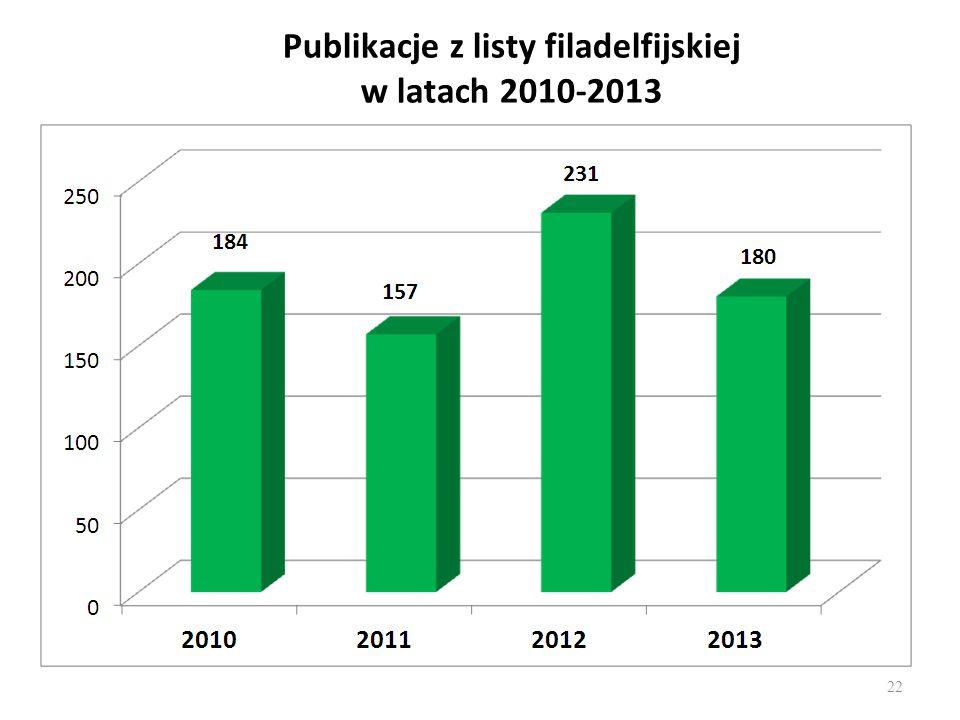 Publikacje z listy filadelfijskiej w latach 2010-2013 22