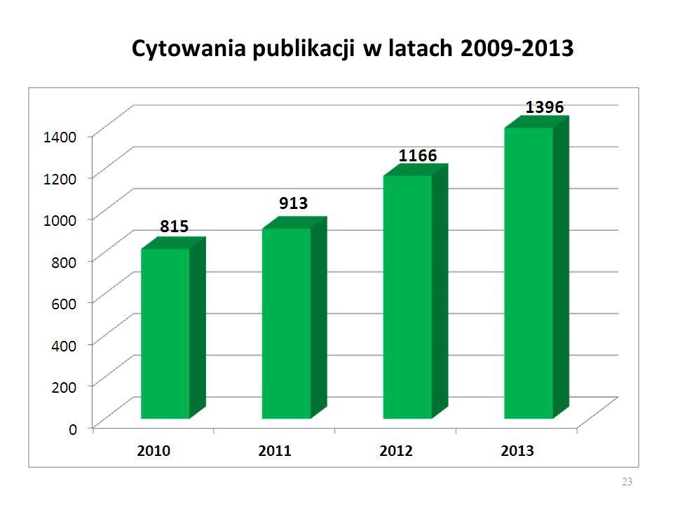 Cytowania publikacji w latach 2009-2013 23