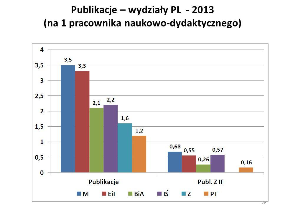 Publikacje – wydziały PL - 2013 (na 1 pracownika naukowo-dydaktycznego) 39