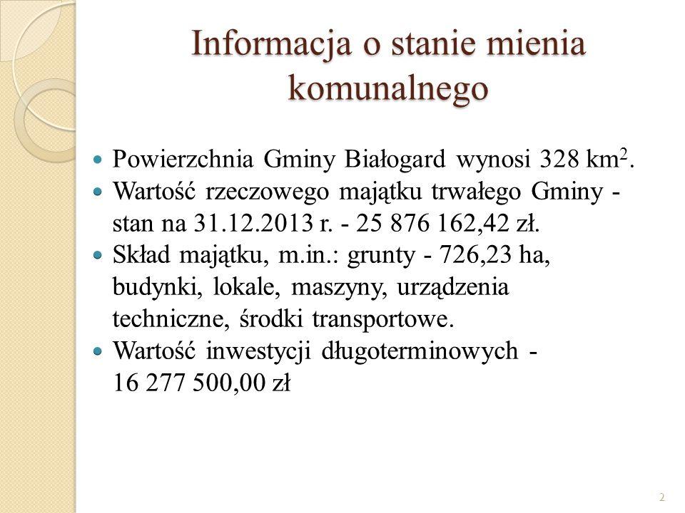 Wartość gruntów stanowiących własność Gminy Białogard na dzień 31 grudnia 2013 r.