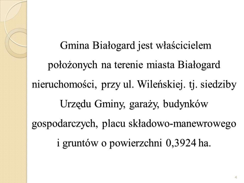 Fundusz Sołecki W 2013 r.