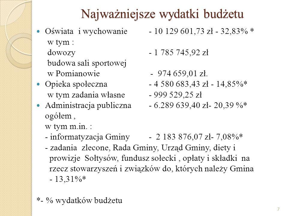 Gospodarka komunalna Na terenie Gminy Białogard znajduje się: 70,606 km gminnych dróg publicznych, 46,558 km dróg wewnętrznych, 97,955 km, tzw.