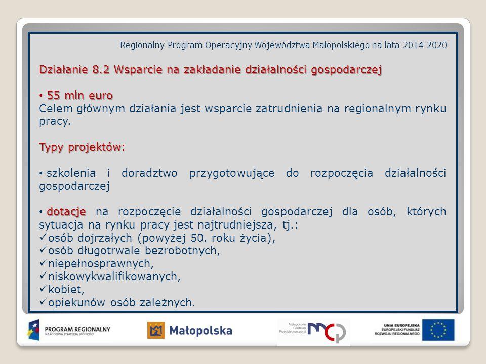 Regionalny Program Operacyjny Województwa Małopolskiego na lata 2014-2020 Działanie 8.2 Wsparcie na zakładanie działalności gospodarczej 55 mln euro C