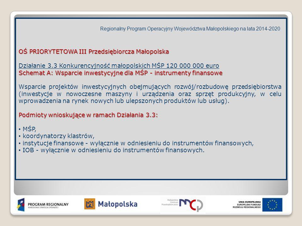 Regionalny Program Operacyjny Województwa Małopolskiego na lata 2014-2020 OŚ PRIORYTETOWA III Przedsiębiorcza Małopolska Działanie 3.3 Konkurencyjność