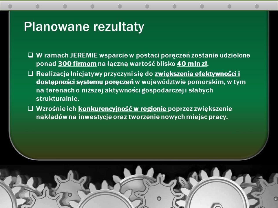  W ramach JEREMIE wsparcie w postaci poręczeń zostanie udzielone ponad 300 firmom na łączną wartość blisko 40 mln zł.  Realizacja Inicjatywy przyczy