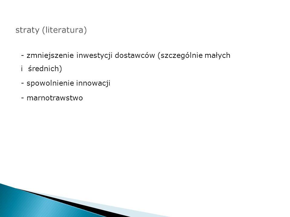 - zmniejszenie inwestycji dostawców (szczególnie małych i średnich) - spowolnienie innowacji - marnotrawstwo