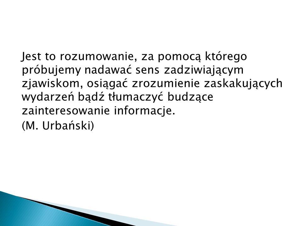 Groźba wejść (nowe produkty) Siła przetargowa nabywców Substytuty Siła przetargowa dostawców Rywalizowanie między przedsiębiorstwa mi sektora