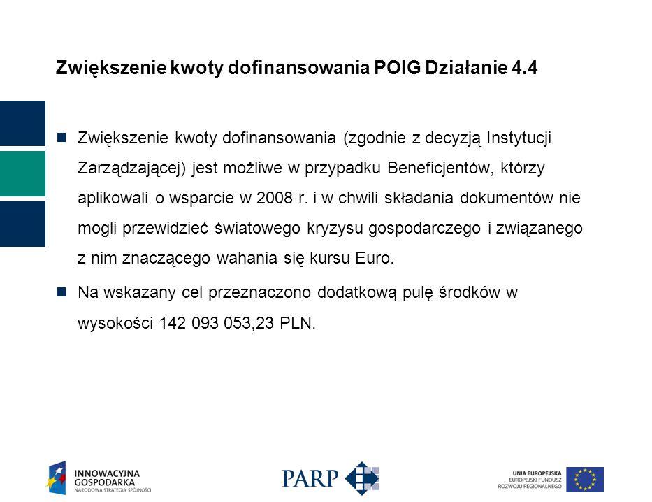 Zwiększenie kwoty dofinansowania POIG Działanie 4.4 Zwiększenie kwoty dofinansowania (zgodnie z decyzją Instytucji Zarządzającej) jest możliwe w przypadku Beneficjentów, którzy aplikowali o wsparcie w 2008 r.