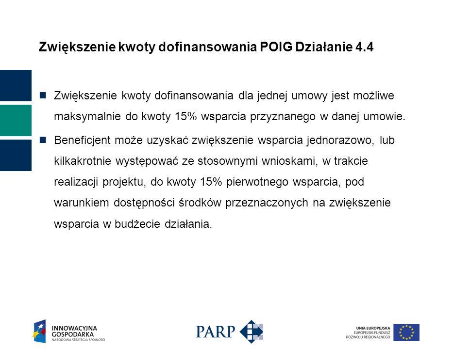 Zwiększenie kwoty dofinansowania POIG Działanie 4.4 Zwiększenie kwoty dofinansowania dla jednej umowy jest możliwe maksymalnie do kwoty 15% wsparcia przyznanego w danej umowie.