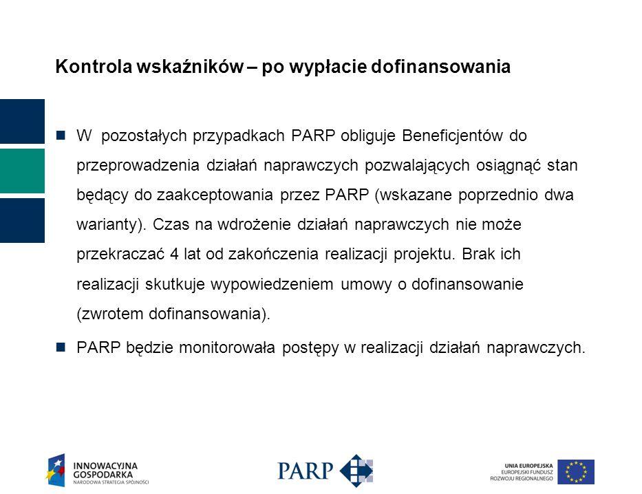 Kontrola wskaźników – po wypłacie dofinansowania W pozostałych przypadkach PARP obliguje Beneficjentów do przeprowadzenia działań naprawczych pozwalających osiągnąć stan będący do zaakceptowania przez PARP (wskazane poprzednio dwa warianty).