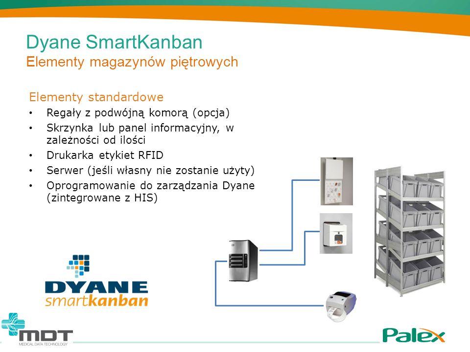 Dyane SmartKanban Elementy magazynów piętrowych Elementy standardowe Regały z podwójną komorą (opcja) Skrzynka lub panel informacyjny, w zależności od