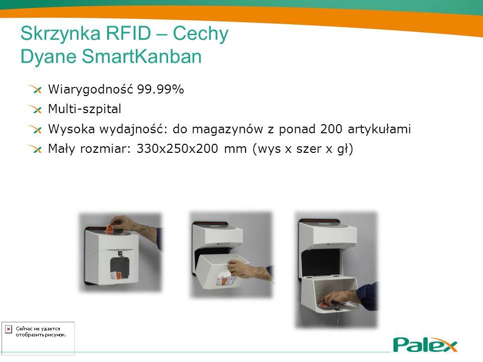 Skrzynka RFID – Cechy Dyane SmartKanban Wiarygodność 99.99% Multi-szpital Wysoka wydajność: do magazynów z ponad 200 artykułami Mały rozmiar: 330x250x