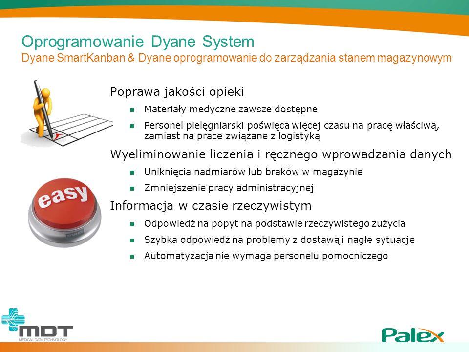 Oprogramowanie Dyane System Dyane SmartKanban & Dyane oprogramowanie do zarządzania stanem magazynowym Poprawa jakości opieki Materiały medyczne zawsz