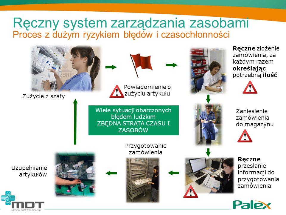 Skrzynka RFID – Cechy Dyane SmartKanban Wiarygodność 99.99% Multi-szpital Wysoka wydajność: do magazynów z ponad 200 artykułami Mały rozmiar: 330x250x200 mm (wys x szer x gł)