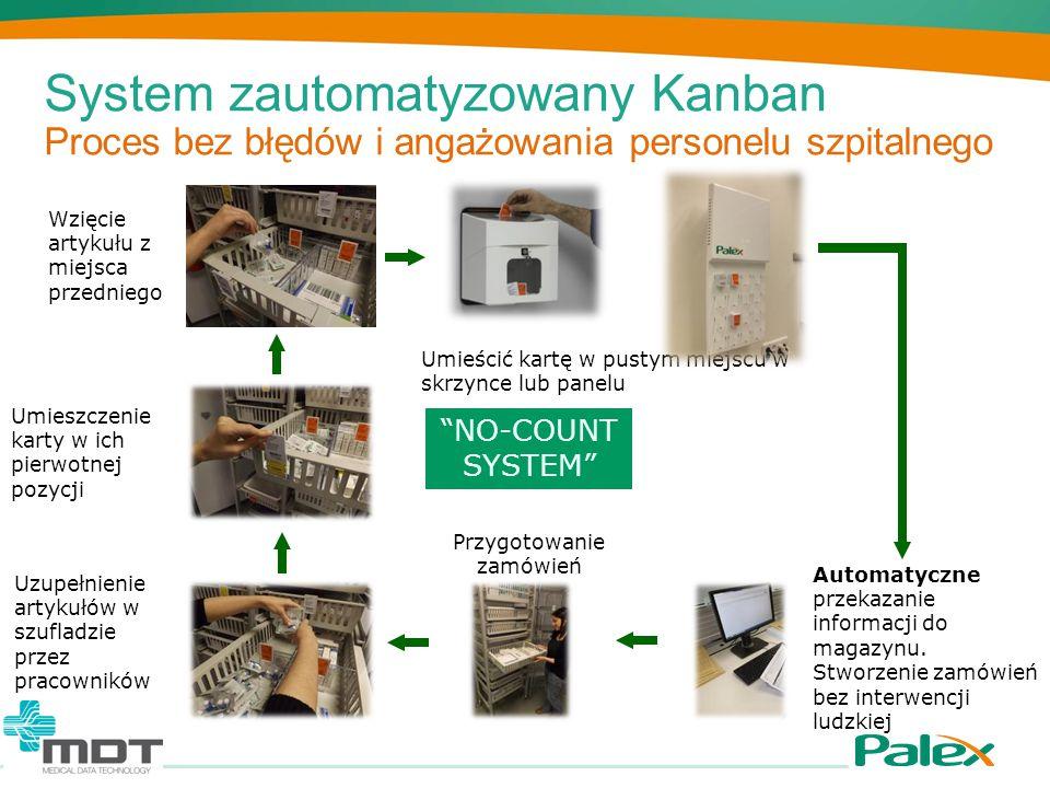 """System zautomatyzowany Kanban Proces bez błędów i angażowania personelu szpitalnego """"NO-COUNT SYSTEM"""" Wzięcie artykułu z miejsca przedniego Umieścić k"""